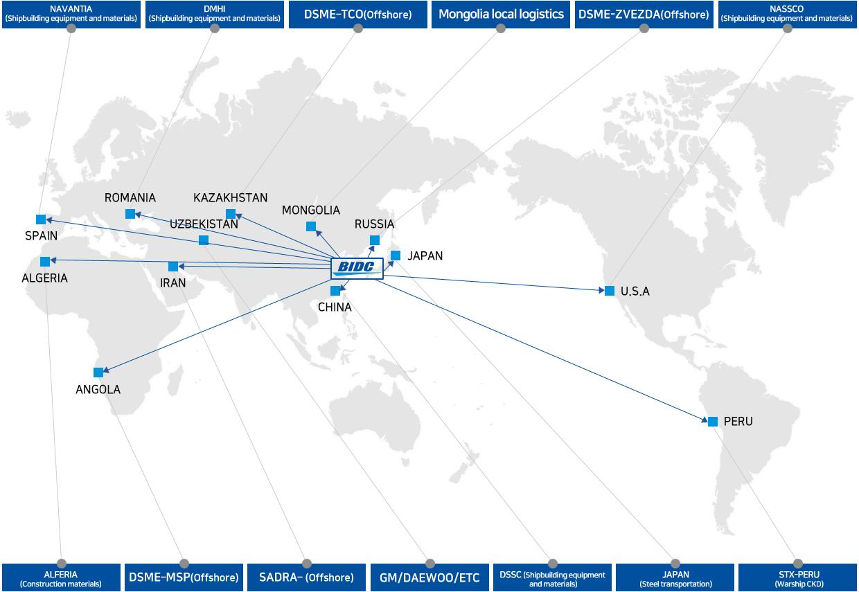 Overseas local logistics performing status